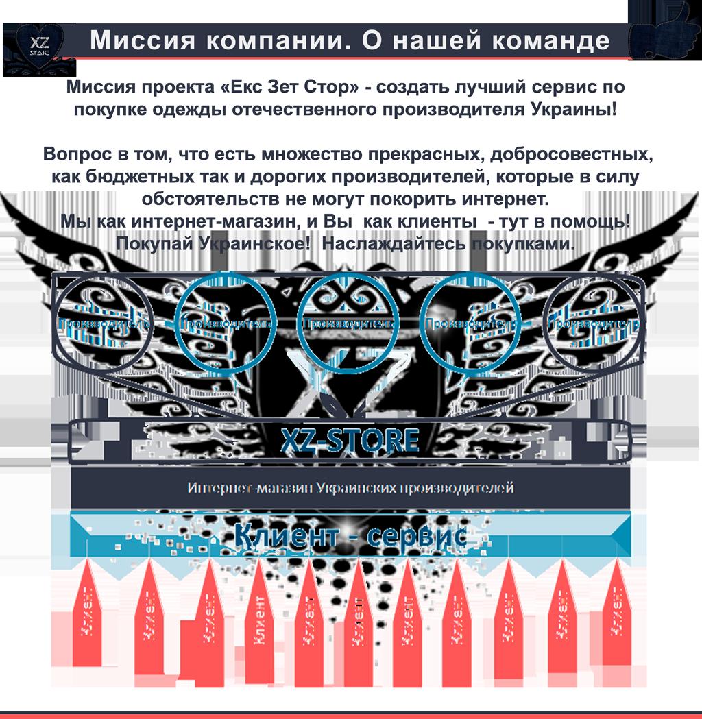 Картинка, что показывает  миссию интернет-магазина Екс Зет Стор
