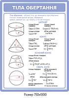 Стенд формул тіла обертання - 4081