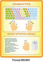 Стенд Клавіатура - 4140