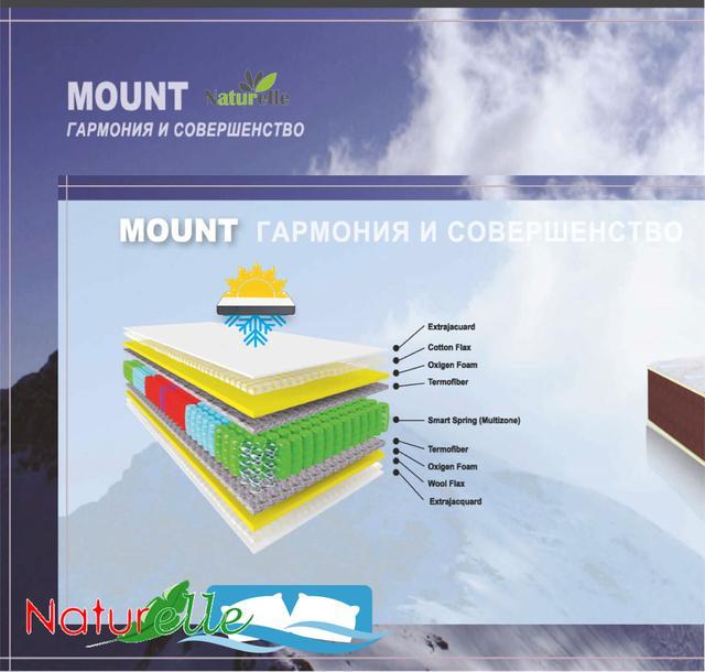Матрас MOUNT / МАУНТ двусторонний с эффектом Зима-Лето (Пружинный блок Smart Spring Multizone)