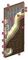 Входная бронированная дверь для квартиры Gerda CPX3010D(S)