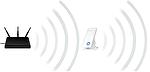 Усилитель сигнала Wi-Fi! Зачем? Почему? Куда? и Где?
