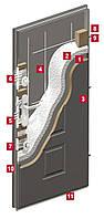 Входная бронированная дверь для квартиры Gerda WX10 Standard