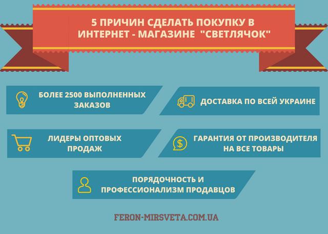 "преимущества интернет-магазина ""Светлячок"""