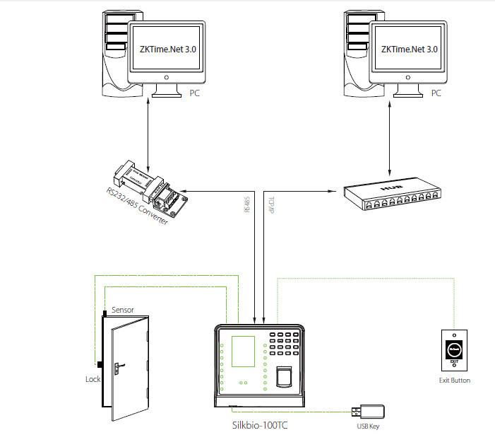 Схема соединений терминала ZKTeco Silk Bio 100 TC