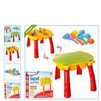 Стол для игры с песком и водой