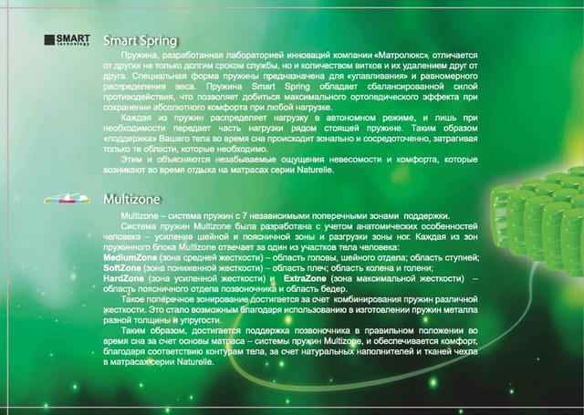 Матрасы ортопедические Naturelle Salubrious пружинный блок Smart Spring Multizone