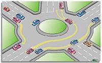 Важно! Новые правила проезда перекрестков ..