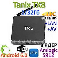 Tanix TX8 Amlogic S912 ТВ бокс 8 ядер 2/32Gb Android 6.0