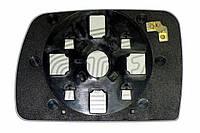 Элемент зеркала LAND ROVER Range Rover III (04-09) правый сферический с обогревом