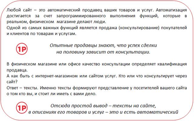 Написание статей для сайта в Украине