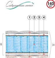 Ортопедический матрас Black 140*190 с кокосовой койрой