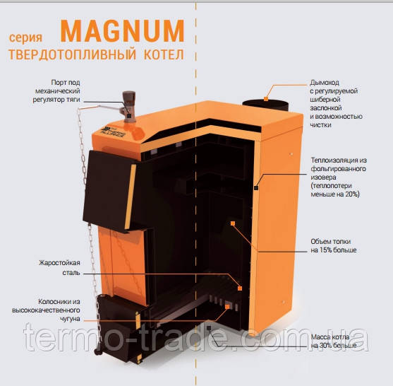 схема котла магнум