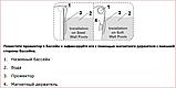 Прожектор светодиодный Kokido K753CBX/EU Super Klea–Night (база) магнитное крепление, фото 7