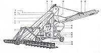 Запчасти для зернометателей ЗМ-60,-90