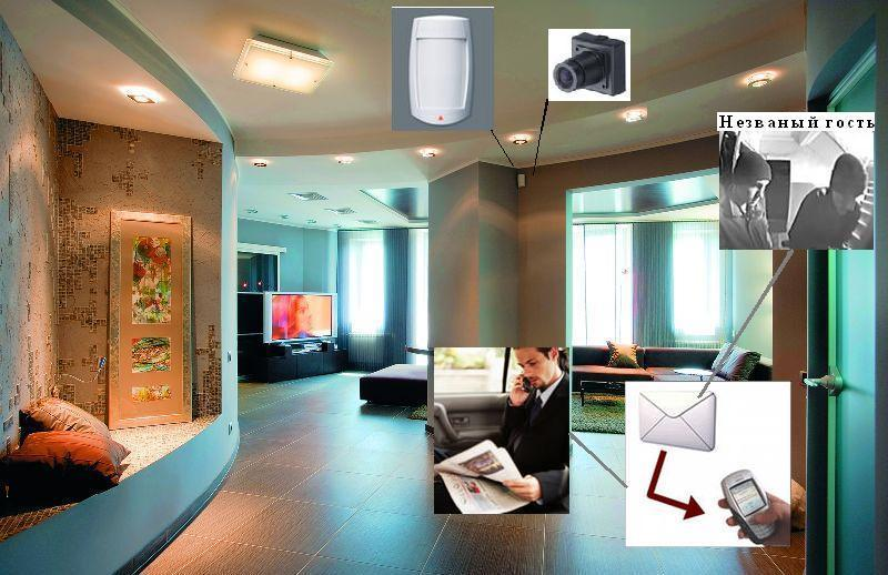 Современное видеонаблюдение в квартире