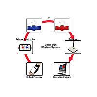 Судейская система Adidas KP&P Wireless System