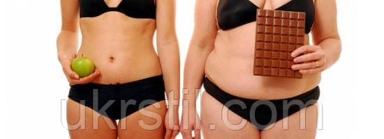 Коррекция веса. Понять себя.