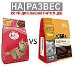 Во сколько обойдется здоровое питание кота/кошки.