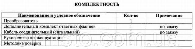 SDU-1_комплектность