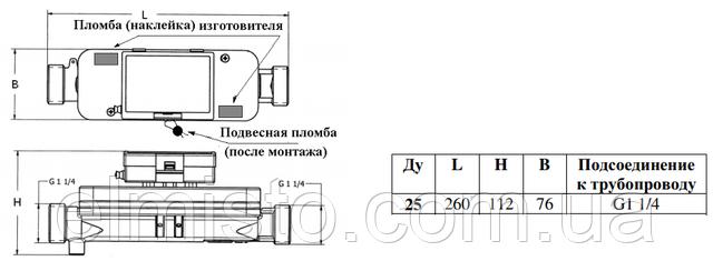 Габаритные, установочные и присоединительные размеры ультразвукового преобразователя SDU-1 Dn25: