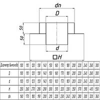 Разгрузочная платформа для дымохода с теплоизоляцией d 100/200мм s 0,5/0,5мм