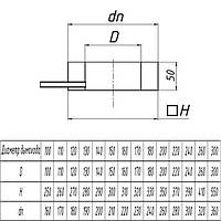 Подставка напольная для дымохода из нержавеющей стали с теплоизоляцией d 100/200мм s 0,5/0,5мм