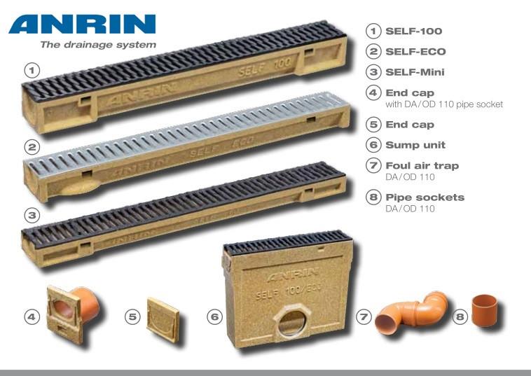 Система ливневой канализации «ANRIN SELF 100» (Германия)