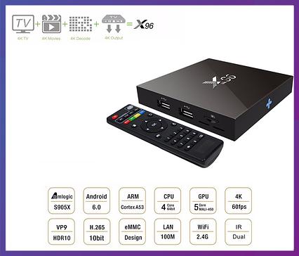 Приставка Android TV Box X96 Smart TV (Смарт ТВ) 1GB+8GB, фото 2
