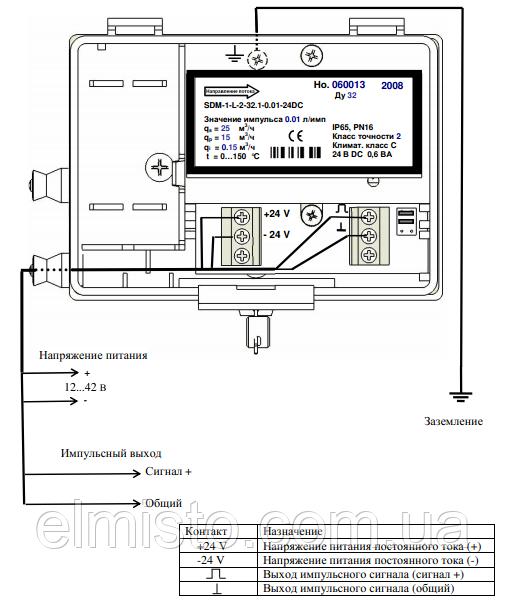 Схема подключения источника питания и выходных цепей импульсных сигналов расходомера SDM-1