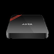 Приставка Android TV Box NEXBOX A95X. 1 Гб / 8 Гб. Amlogic S905, фото 3