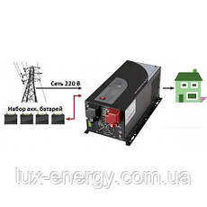ИБП POWER STAR  IR5048 5000W/48V 40A, фото 2