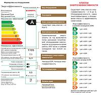 Изготовление энергопаспорта ОСББ