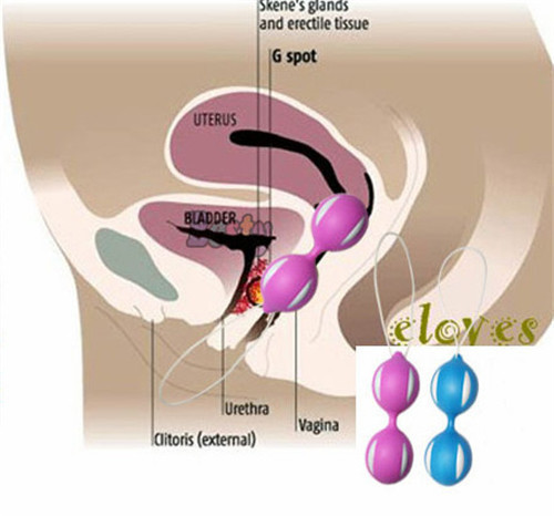 Интимные шарики для вагины