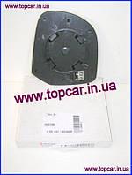 Вкладыш зеркала правое с подогревом Renault Duster  Blic Польша 6102-67-003368P