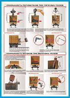 Плакат «Сохранность полувагонов при погрузке грузов»