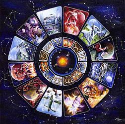 Камни по знаку зодиака (гороскопу, дате рождения)