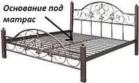 Ламели - новая возможность для металлических кроватей