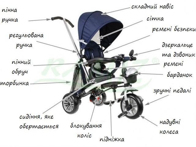 Детский велосипед Sport trike explorer AIR. Надувные колёса. Польша. Н. - фото 1