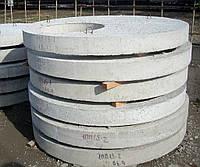 Крышки колодцев (плиты перекрытия колодцев)