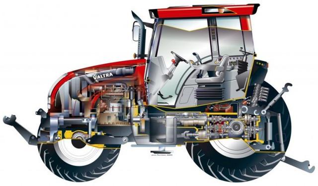 Запчасти и комплектующие к тракторам