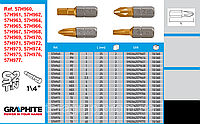Насадки (биты)  GRAPHITE 57H960 - 57H977