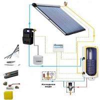 Комплекти систем сонячних колекторів
