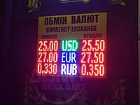 Обмен Валют, размер диодного табло 960х480мм
