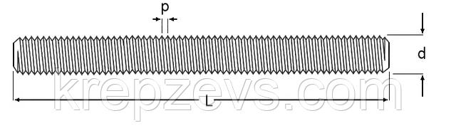 Шпилька М42 нержавеющая сталь А4 DIN 975