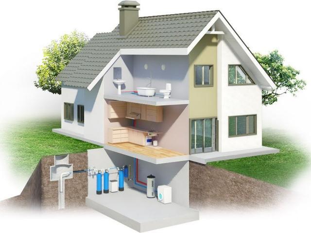 Водоочистка и водоподготовка