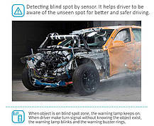 Ассистент контроля мертвых зон (BSA) - Hyundai Tucson iX / ix35 (KABIS), фото 3
