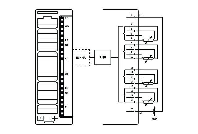 6ES7332-5HD01-0AB0 схема