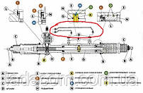Трубопроводы рулевой рейки с гидроусилителем руля ВАЗ 2110 - 2112, ВАЗ 2170 - 2172