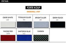 Боковые юбки - KIA Forte Koup / Cerato Koup (MORRIS), фото 2